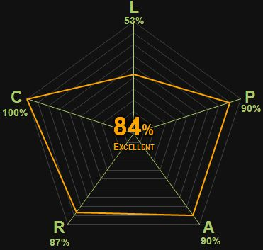0327   Mutants   Leroi   84%   Excellent