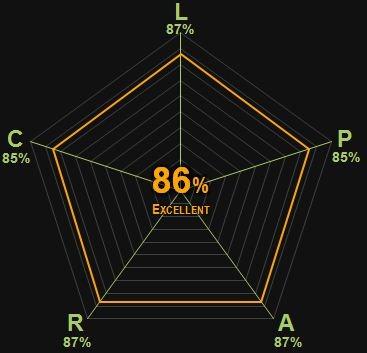 0345   The Maltese Falcon   Hammett   86%   Excellent