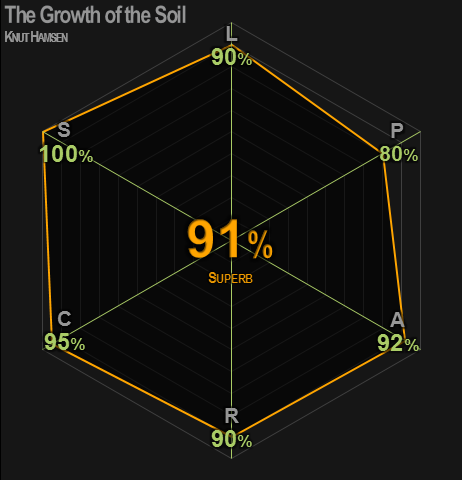 0420 | The Growth of the Soil | Hamsen | 91% | Superb