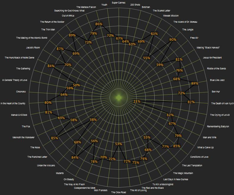 2011 Rating Web